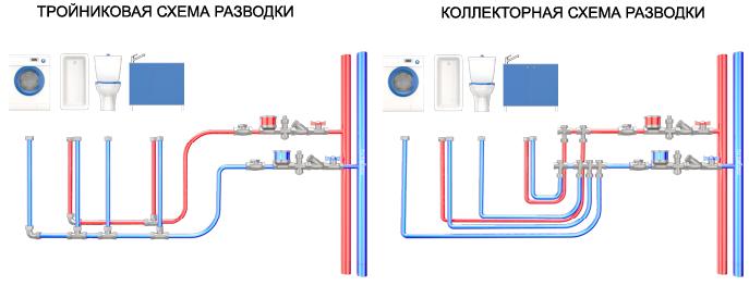 Схема разводки водопровода