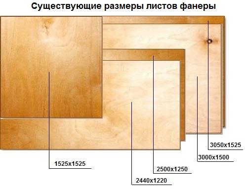 Размеры фанерных листов