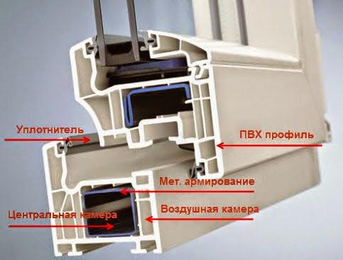 Фото с сайта: postroitdomdeshevo.ru