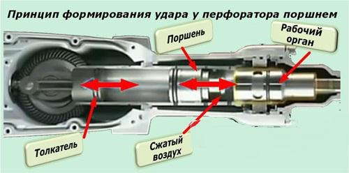 Фото с сайта: electrik.info