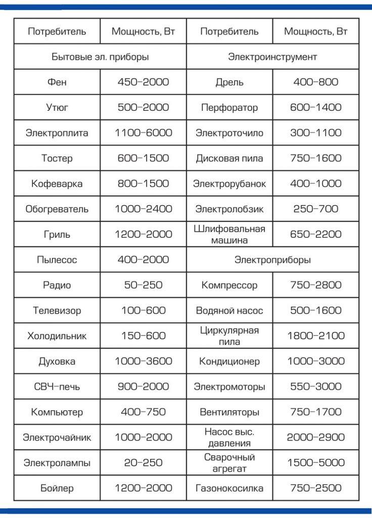Фото с сайта normavolt.com.ua/